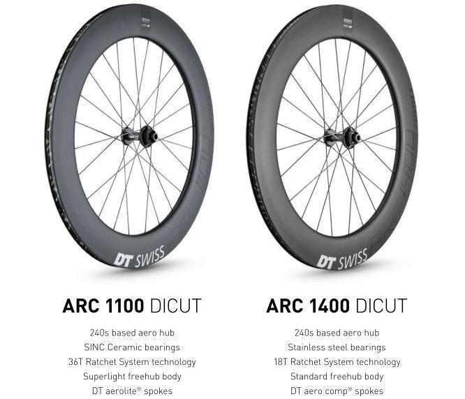 Dt Swiss ARC 1400 DICUT