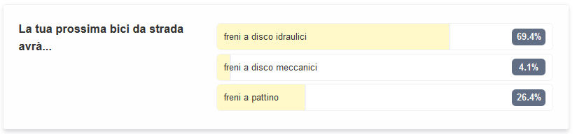 freno a disco o freno a pattino