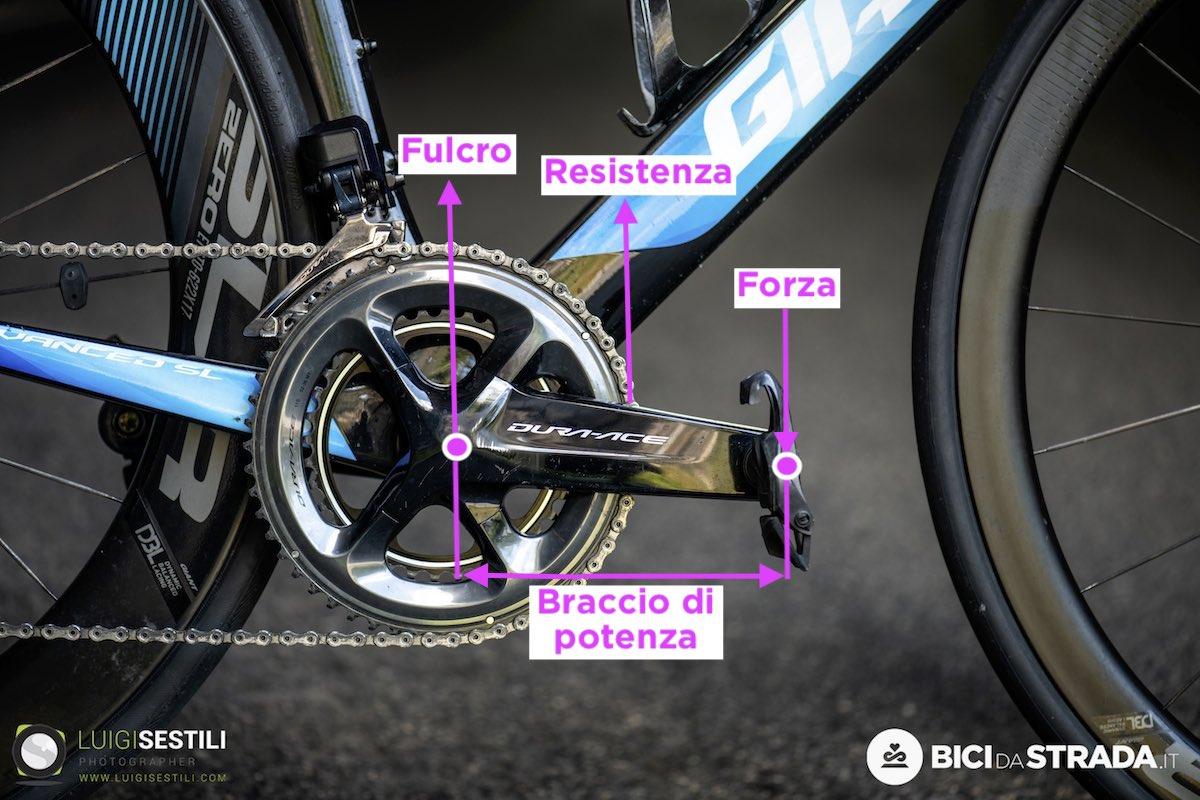 lunghezza delle pedivelle della bici