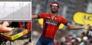 dati della vittoria di Nibali a Val Thorens