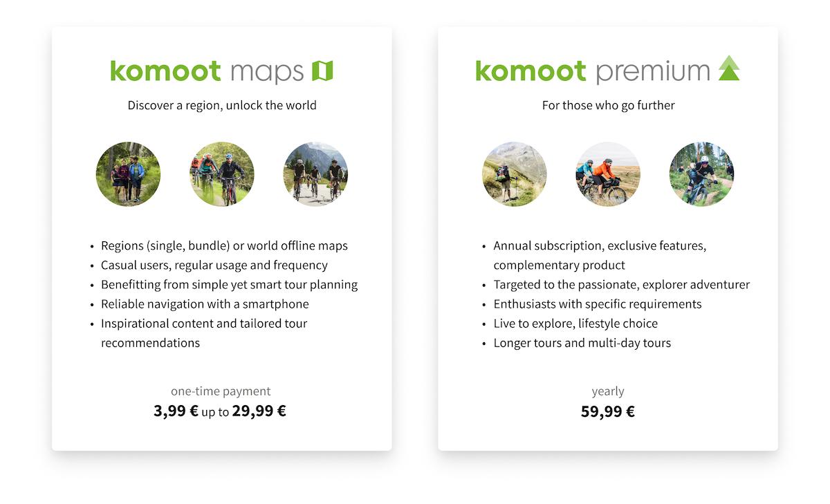 App Komoot