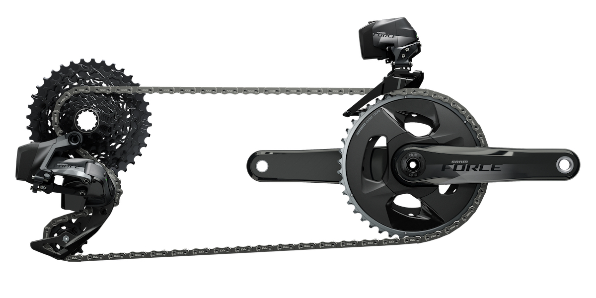 Sram Force AXS Wide