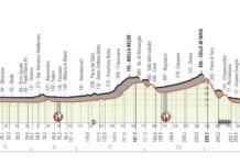 La Milano-Sanremo cambia percorso