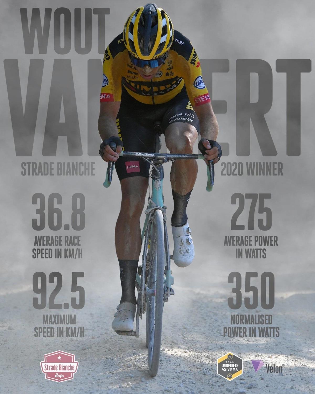 dati di potenza di van Aert