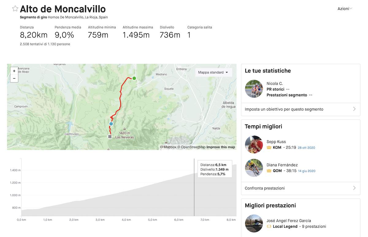 tappa ieri a La Vuelta