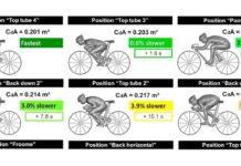 posizione in bici e aerodinamica